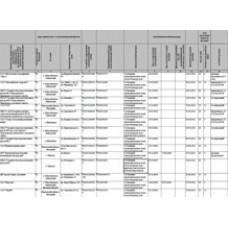Сводный план плановых проверок 2015 уже начал свое действие